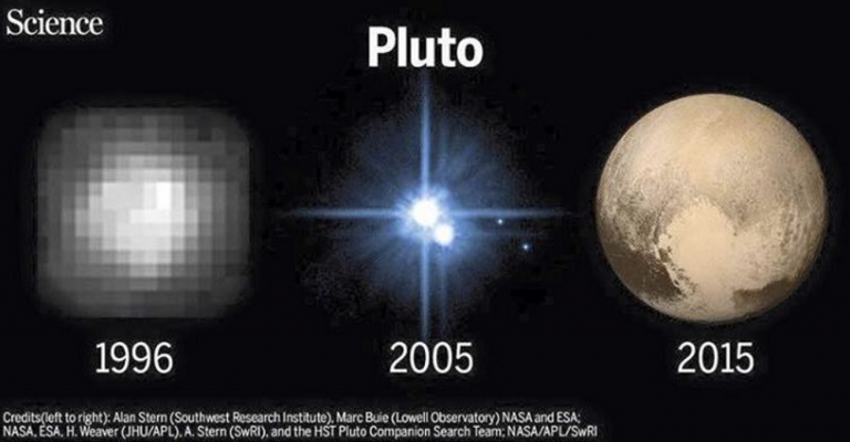 Pluto then and now